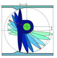 vlinderafsluiter, flenzen, serie 14 dubbele excentriciteit
